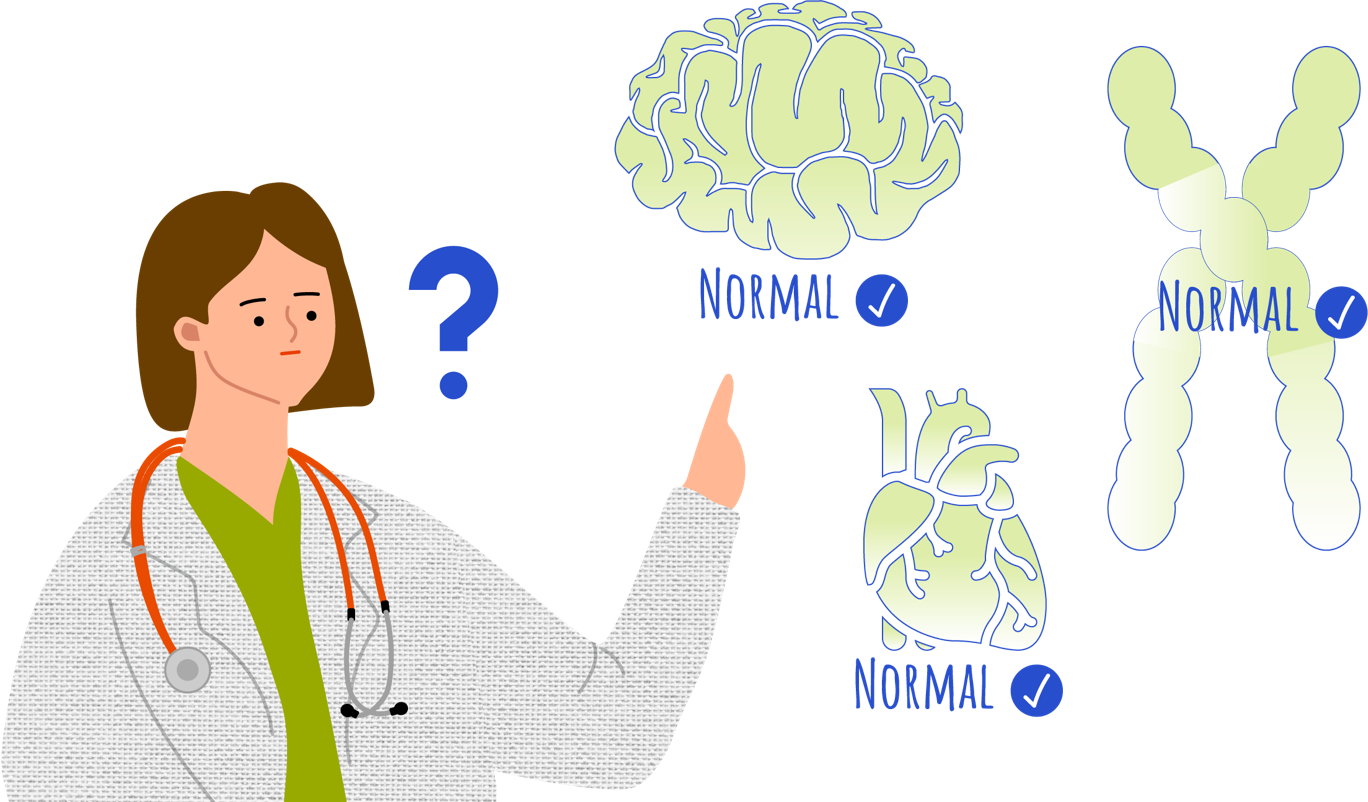 A doctor seems curious to find the test results of brain ultrasonography, abdominal ultrasonography, echocardiography and chromosome analysis normal.