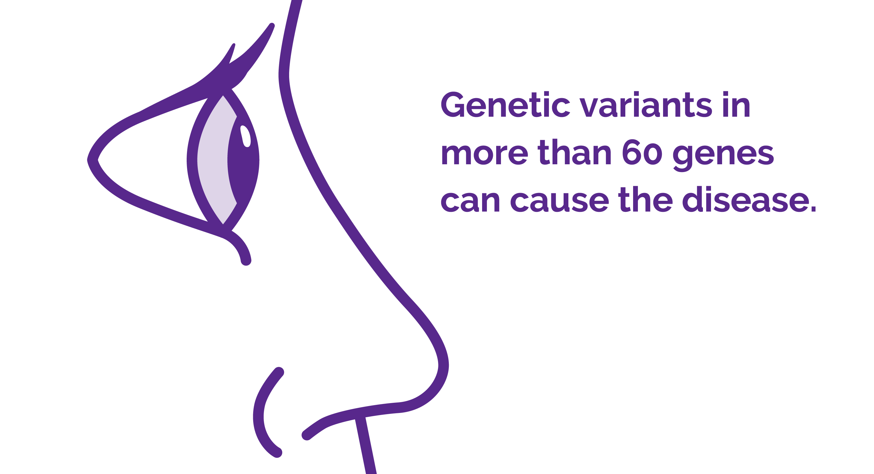 """A man's face looking at the words saying """"Genetic variants in more than 60 genes can cause the disease."""""""