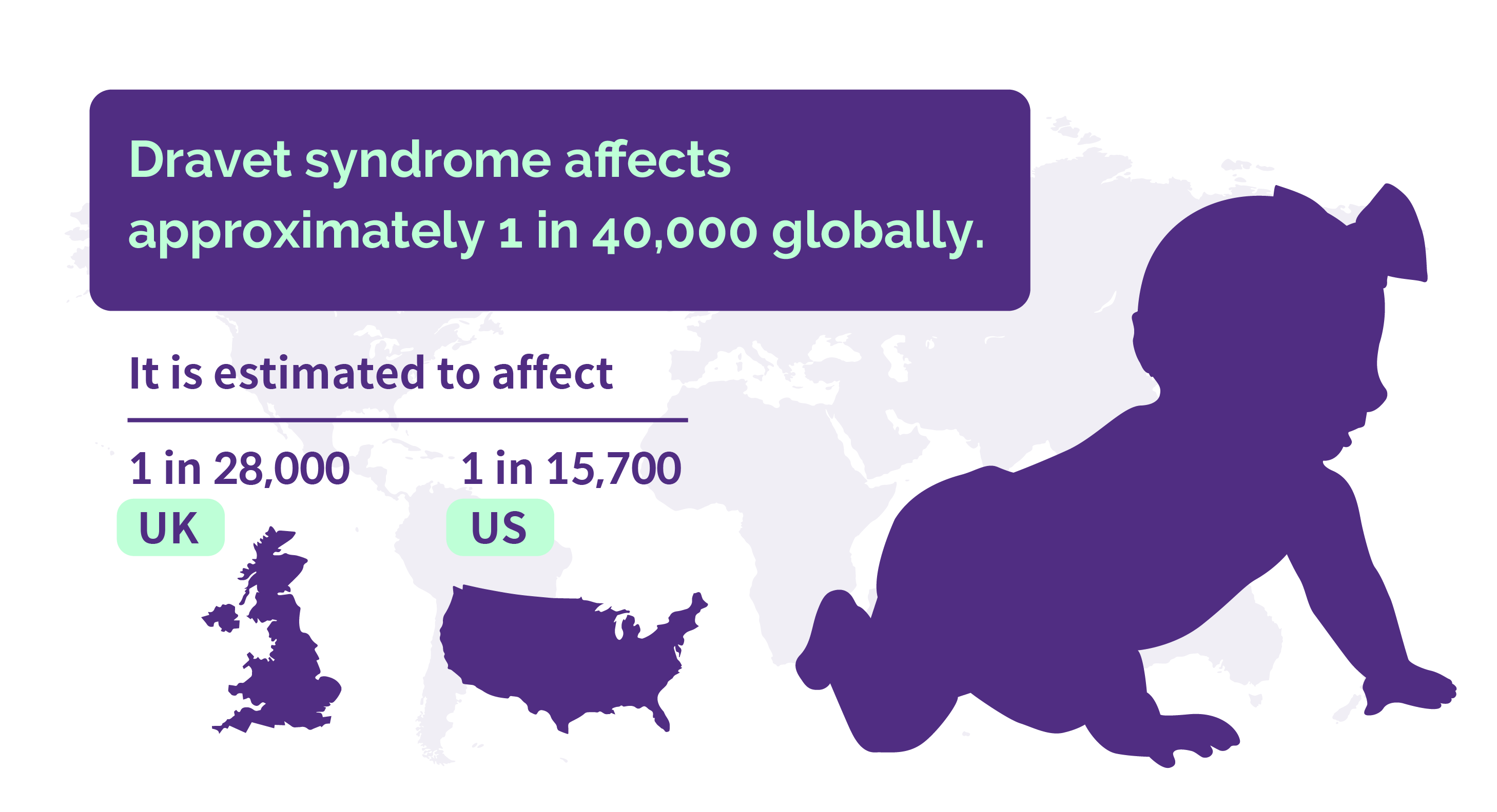 Map background and words showing Dravet syndrome's global prevalence and national prevalence of the UK and the US